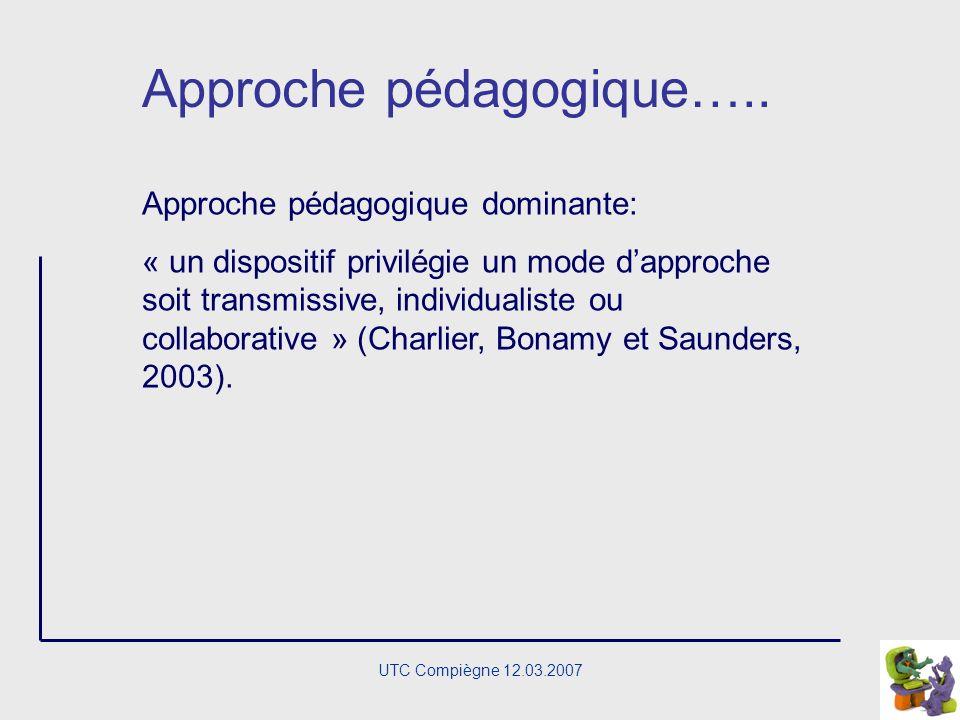 UTC Compiègne 12.03.2007 Rapport médiatisation/médiations Médiatiser un « objet » en fonction de la connaissance que lon des processus de médiation Mé