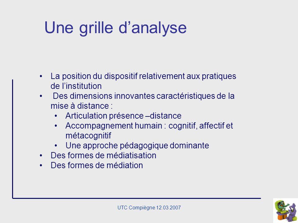 UTC Compiègne 12.03.2007 Présence /distance Le % de chacune des phases telles quelles sont explicitement scénarisées Pas nouveau (voir Henri et Kaye,