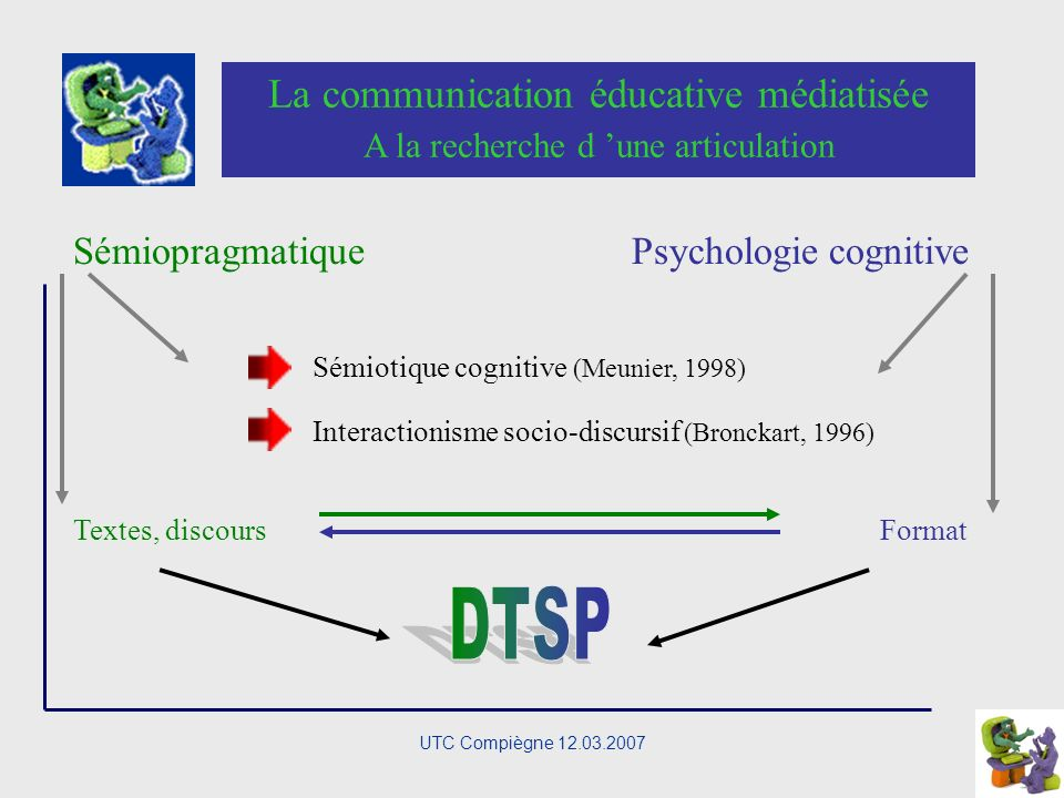 UTC Compiègne 12.03.2007 La communication éducative médiatisée Deux cadres théoriques SémiopragmatiquePsychologie cognitive Technologie intellectuelle
