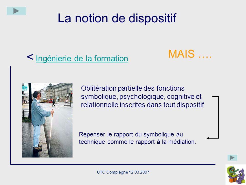 UTC Compiègne 12.03.2007 Plan de la présentation 1.Faire un état des définitions 2.Proposer « notre » définition 3.Expliciter les termes de cette défi