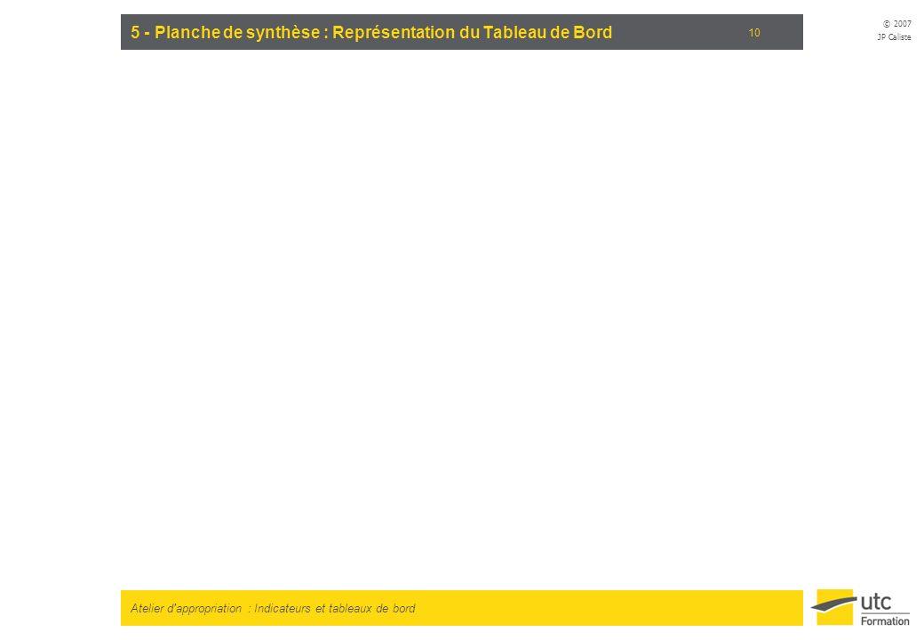 Atelier d'appropriation : Indicateurs et tableaux de bord © 2007 JP Caliste 10 5 - Planche de synthèse : Représentation du Tableau de Bord
