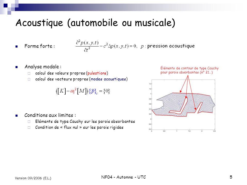 NF04 - Automne - UTC5 Version 09/2006 (E.L.) Acoustique (automobile ou musicale) Forme forte : Analyse modale : calcul des valeurs propres (pulsations