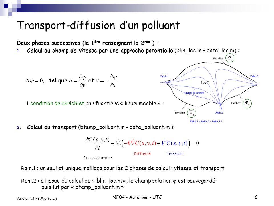 NF04 - Automne - UTC6 Version 09/2006 (E.L.) Transport-diffusion dun polluant Deux phases successives (la 1 ère renseignant la 2 nde ) : 1. Calcul du
