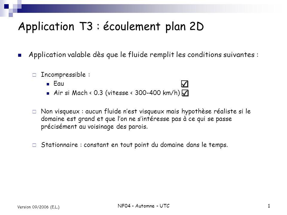 NF04 - Automne - UTC1 Version 09/2006 (E.L.) Application T3 : écoulement plan 2D Application valable dès que le fluide remplit les conditions suivante