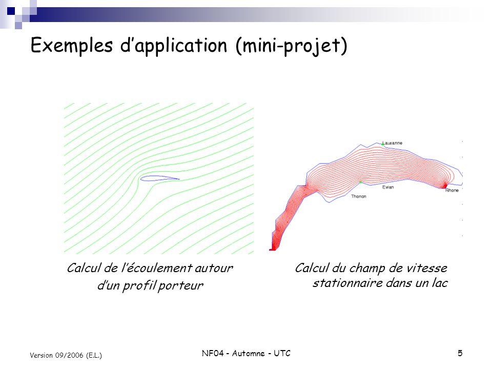 NF04 - Automne - UTC5 Version 09/2006 (E.L.) Exemples dapplication (mini-projet) Calcul du champ de vitesse stationnaire dans un lac Calcul de lécoule