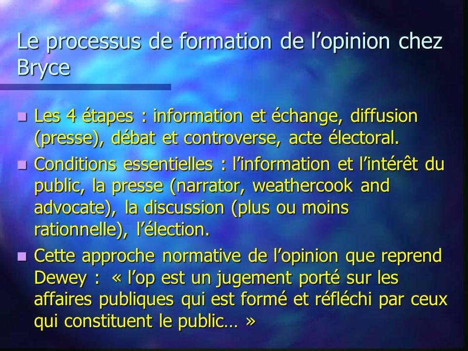 Le processus de formation de lopinion chez Bryce Les 4 étapes : information et échange, diffusion (presse), débat et controverse, acte électoral. Les