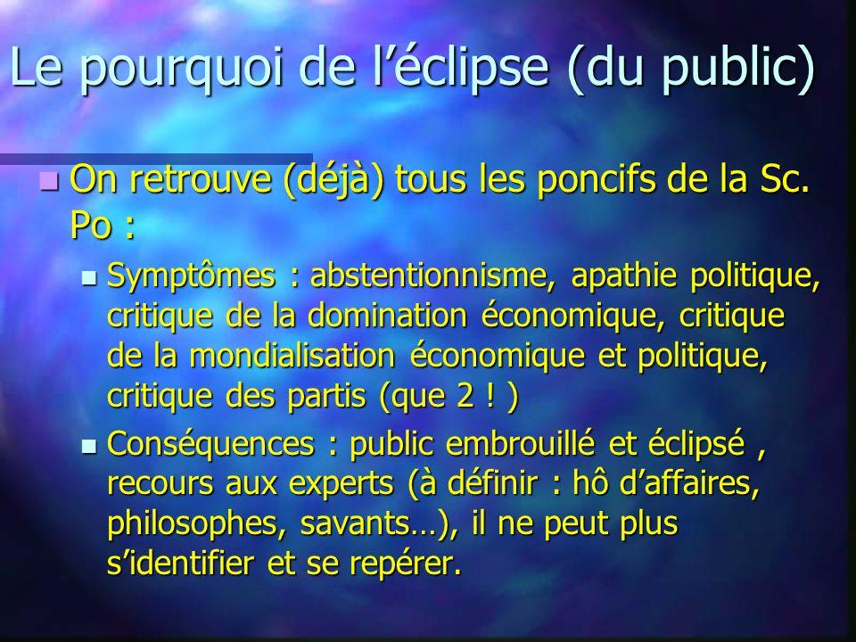 Le pourquoi de léclipse (du public) On retrouve (déjà) tous les poncifs de la Sc. Po : On retrouve (déjà) tous les poncifs de la Sc. Po : Symptômes :