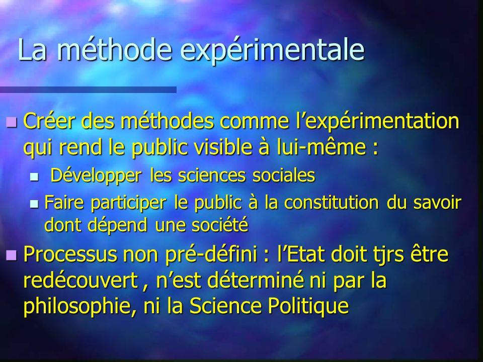 La méthode expérimentale Créer des méthodes comme lexpérimentation qui rend le public visible à lui-même : Créer des méthodes comme lexpérimentation q