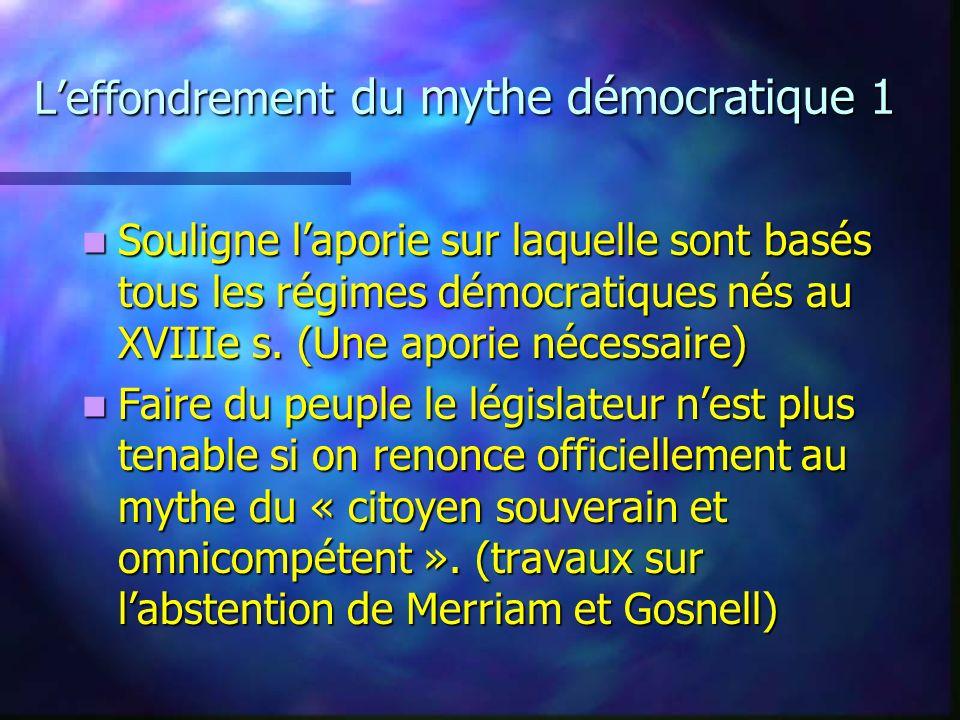 Leffondrement du mythe démocratique 1 Souligne laporie sur laquelle sont basés tous les régimes démocratiques nés au XVIIIe s. (Une aporie nécessaire)