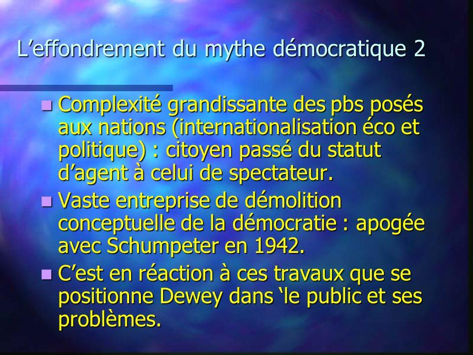 Leffondrement du mythe démocratique 2 Complexité grandissante des pbs posés aux nations (internationalisation éco et politique) : citoyen passé du sta
