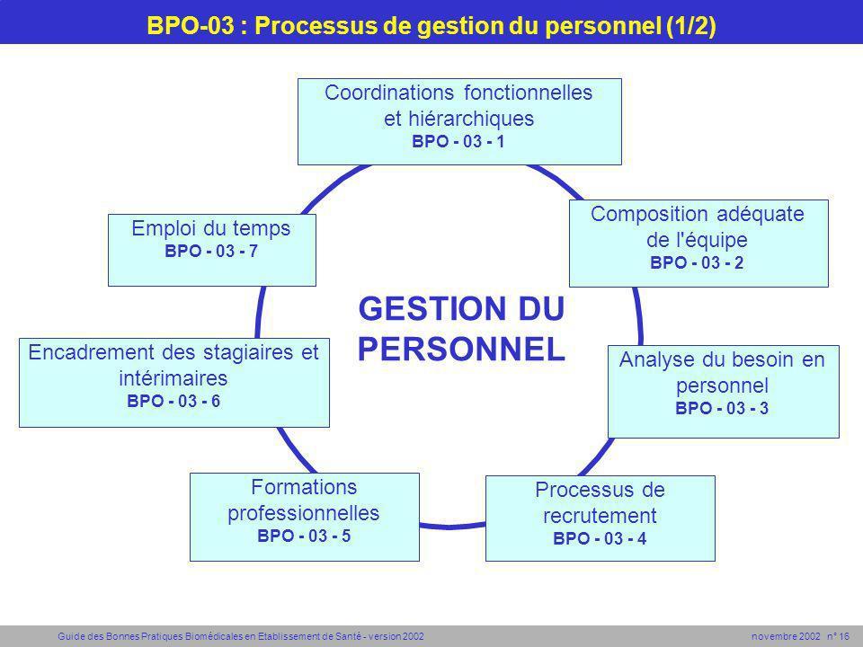 Guide des Bonnes Pratiques Biomédicales en Etablissement de Santé - version 2002 novembre 2002 n° 16 BPO-03 : Processus de gestion du personnel (1/2)
