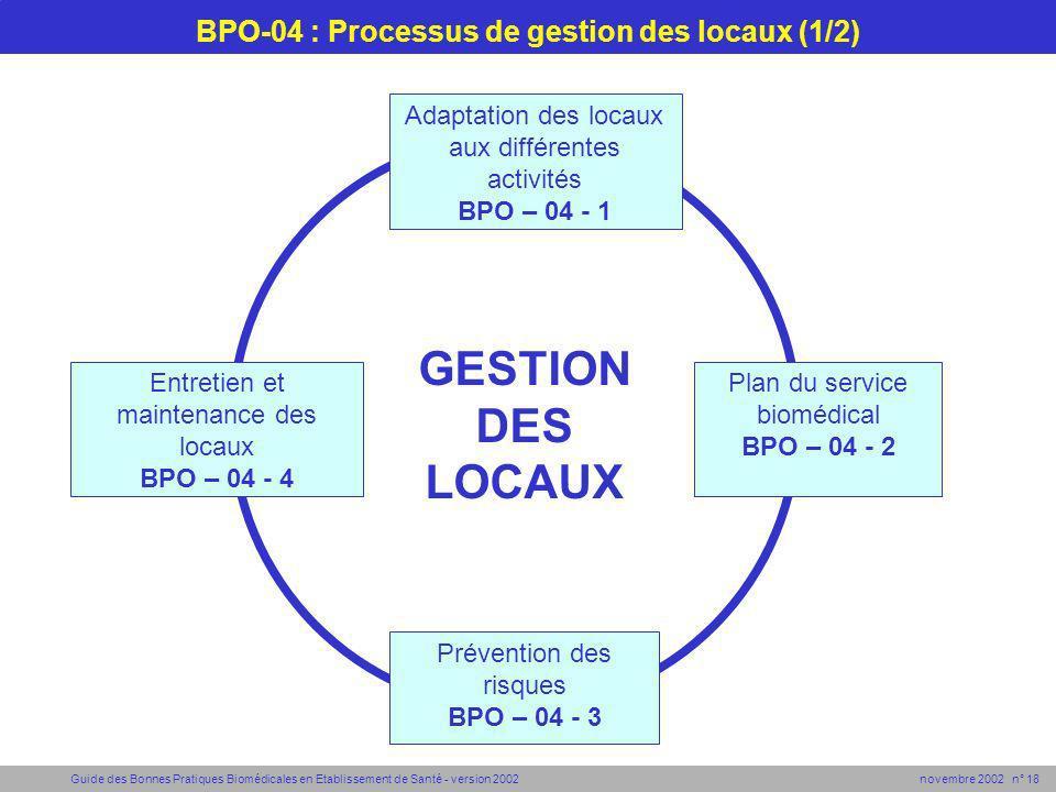 Guide des Bonnes Pratiques Biomédicales en Etablissement de Santé - version 2002 novembre 2002 n° 18 BPO-04 : Processus de gestion des locaux (1/2) GE