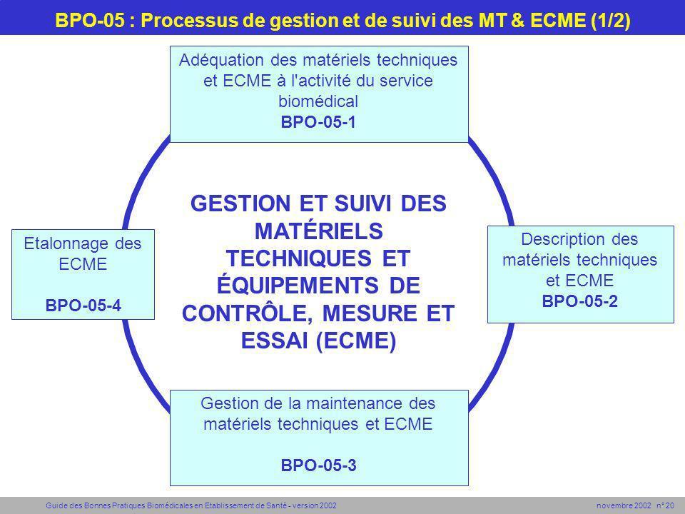Guide des Bonnes Pratiques Biomédicales en Etablissement de Santé - version 2002 novembre 2002 n° 20 BPO-05 : Processus de gestion et de suivi des MT