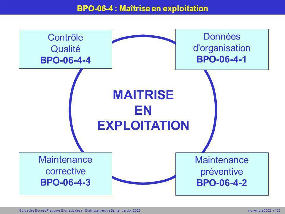 Guide des Bonnes Pratiques Biomédicales en Etablissement de Santé - version 2002 novembre 2002 n° 26 BPO-06-4 : Maîtrise en exploitation Données d'org