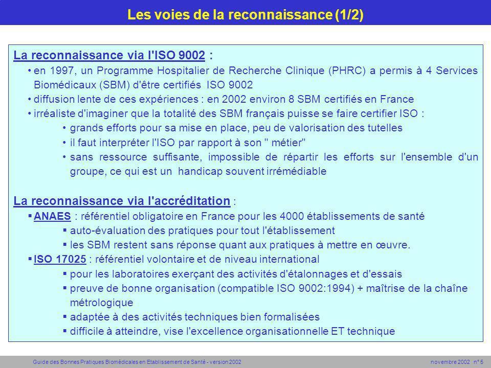 Guide des Bonnes Pratiques Biomédicales en Etablissement de Santé - version 2002 novembre 2002 n° 5 Les voies de la reconnaissance (1/2) La reconnaiss