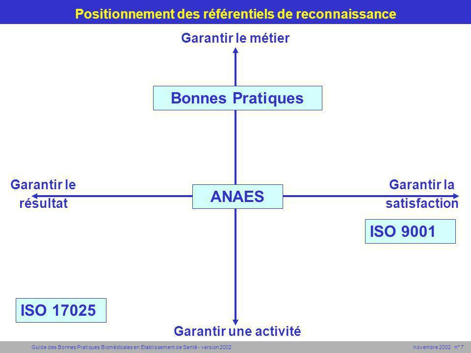 Guide des Bonnes Pratiques Biomédicales en Etablissement de Santé - version 2002 novembre 2002 n° 7 Garantir le métier Garantir la satisfaction Garant