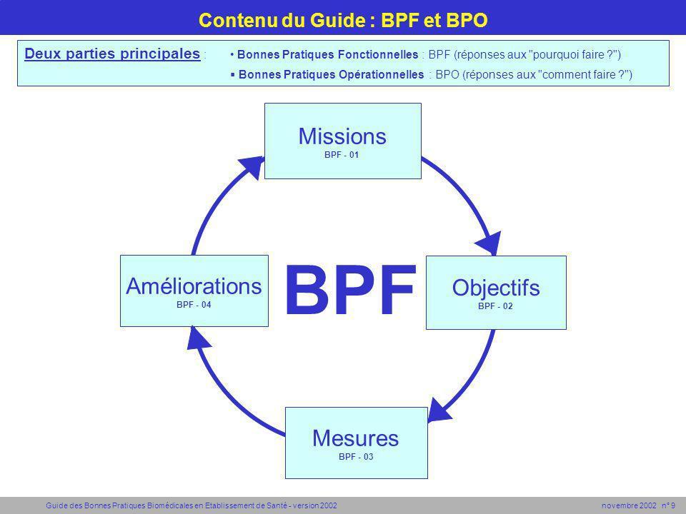 Guide des Bonnes Pratiques Biomédicales en Etablissement de Santé - version 2002 novembre 2002 n° 9 Contenu du Guide : BPF et BPO Deux parties princip