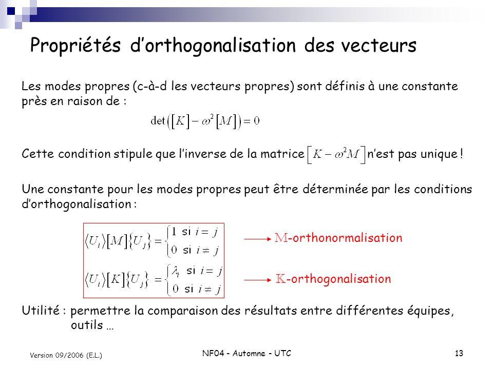 NF04 - Automne - UTC13 Version 09/2006 (E.L.) Les modes propres (c-à-d les vecteurs propres) sont définis à une constante près en raison de : Cette co