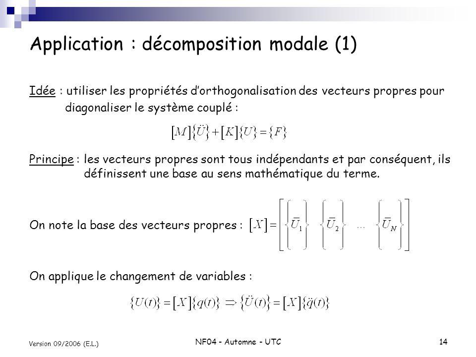 NF04 - Automne - UTC14 Version 09/2006 (E.L.) Application : décomposition modale (1) Idée : utiliser les propriétés dorthogonalisation des vecteurs pr