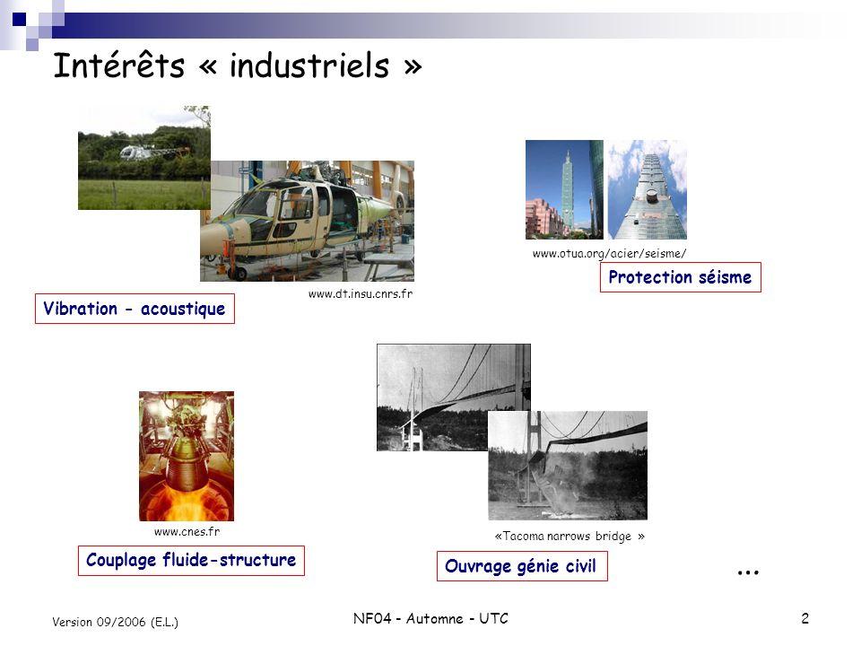 NF04 - Automne - UTC2 Version 09/2006 (E.L.) Intérêts « industriels » www.dt.insu.cnrs.fr Vibration - acoustique www.cnes.fr Couplage fluide-structure