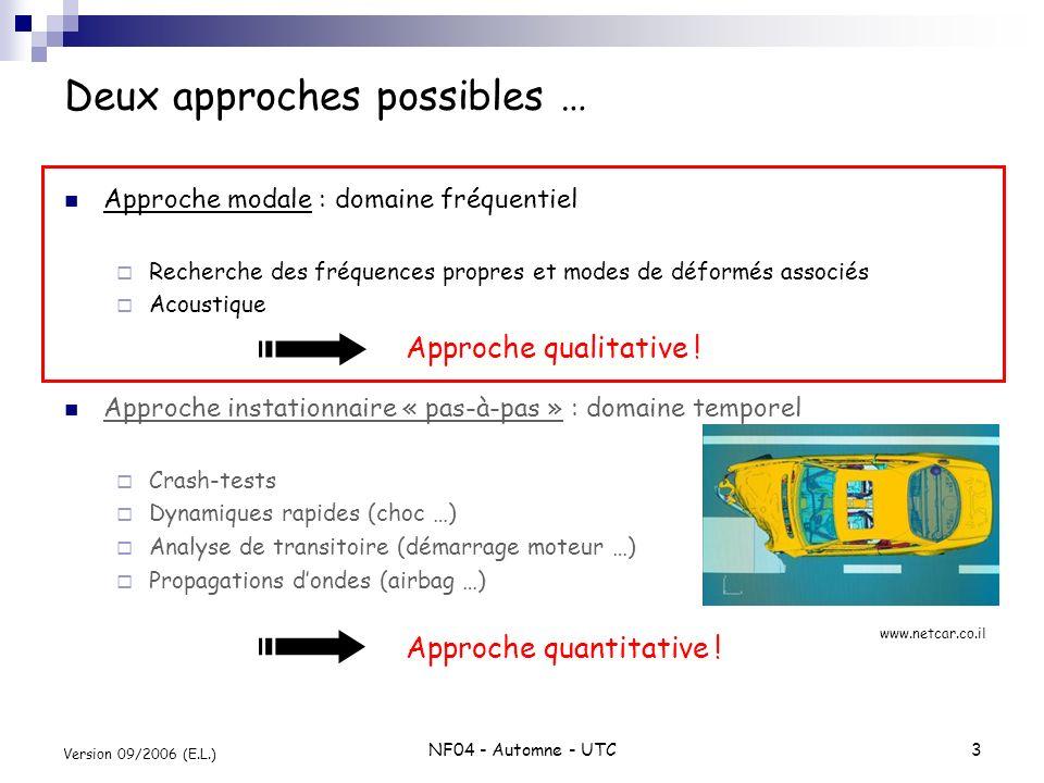 NF04 - Automne - UTC3 Version 09/2006 (E.L.) Deux approches possibles … Approche modale : domaine fréquentiel Recherche des fréquences propres et mode