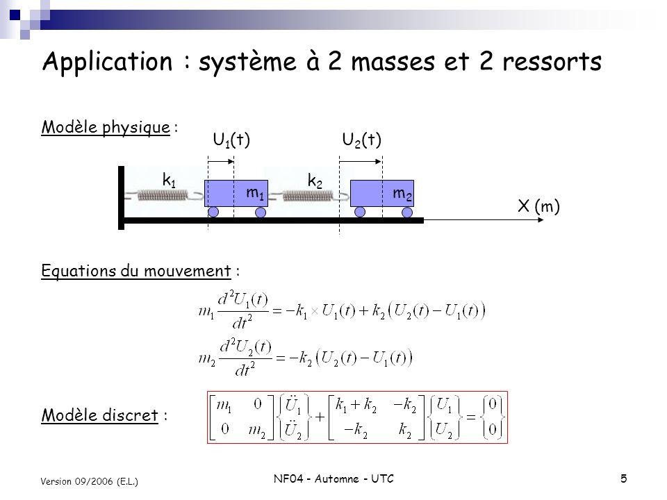 NF04 - Automne - UTC5 Version 09/2006 (E.L.) Application : système à 2 masses et 2 ressorts Modèle physique : Equations du mouvement : Modèle discret