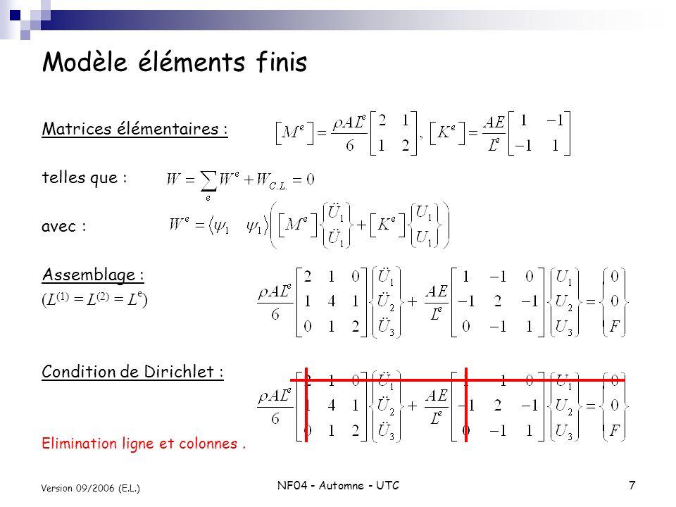 NF04 - Automne - UTC7 Version 09/2006 (E.L.) Modèle éléments finis Matrices élémentaires : telles que : avec : Assemblage : (L (1) = L (2) = L e ) Con