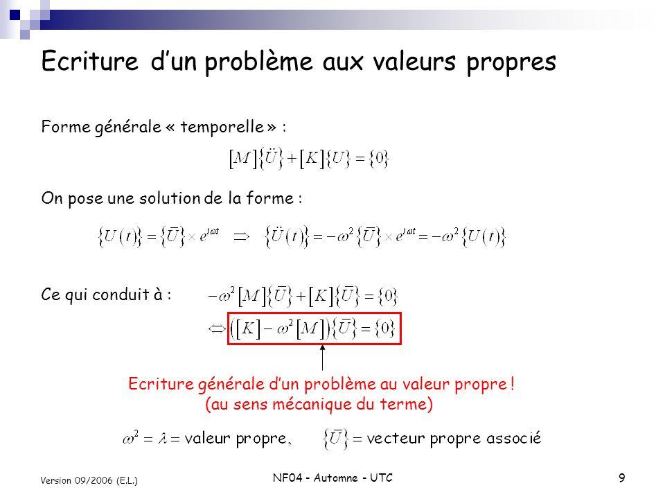 NF04 - Automne - UTC9 Version 09/2006 (E.L.) Ecriture dun problème aux valeurs propres Forme générale « temporelle » : On pose une solution de la form