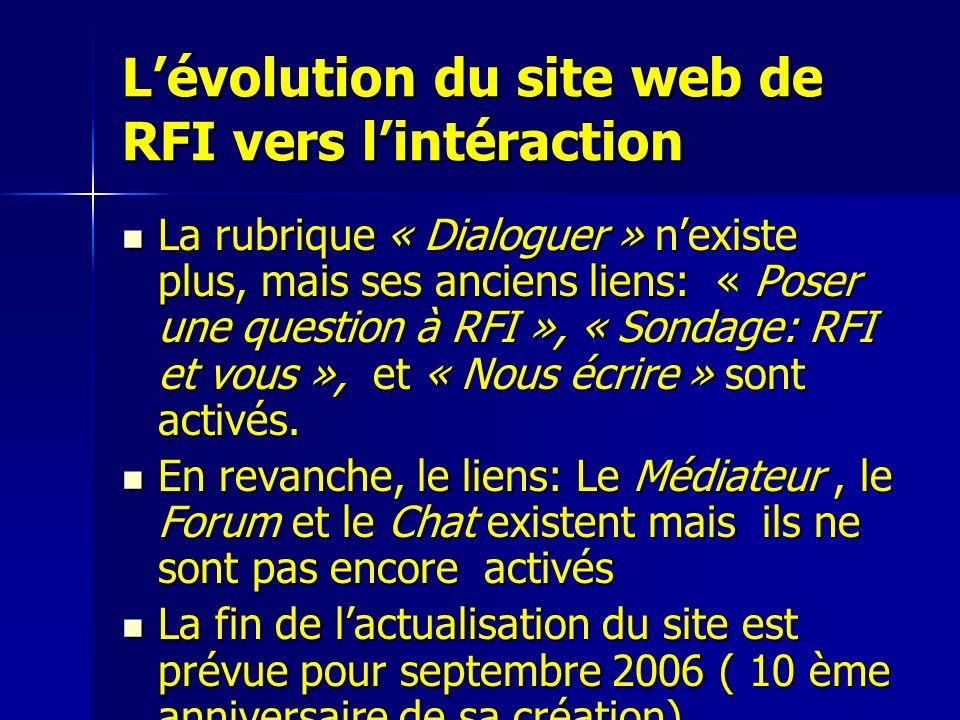 Lévolution du site web de RFI vers lintéraction La rubrique « Dialoguer » nexiste plus, mais ses anciens liens: « Poser une question à RFI », « Sondage: RFI et vous », et « Nous écrire » sont activés.