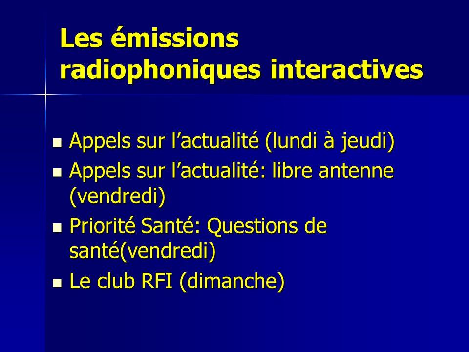 Les émissions radiophoniques interactives Appels sur lactualité (lundi à jeudi) Appels sur lactualité (lundi à jeudi) Appels sur lactualité: libre ant