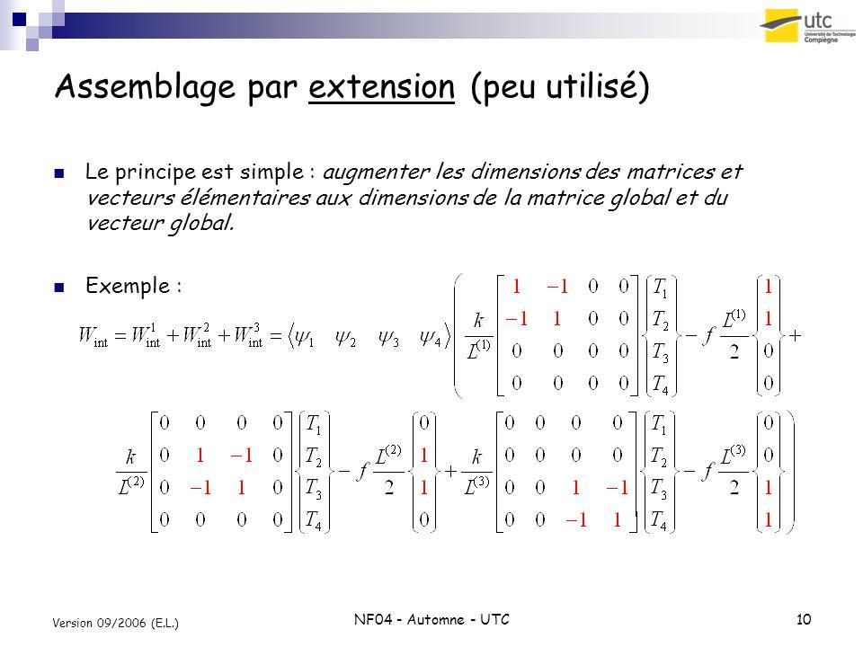 NF04 - Automne - UTC10 Version 09/2006 (E.L.) Assemblage par extension (peu utilisé) Le principe est simple : augmenter les dimensions des matrices et