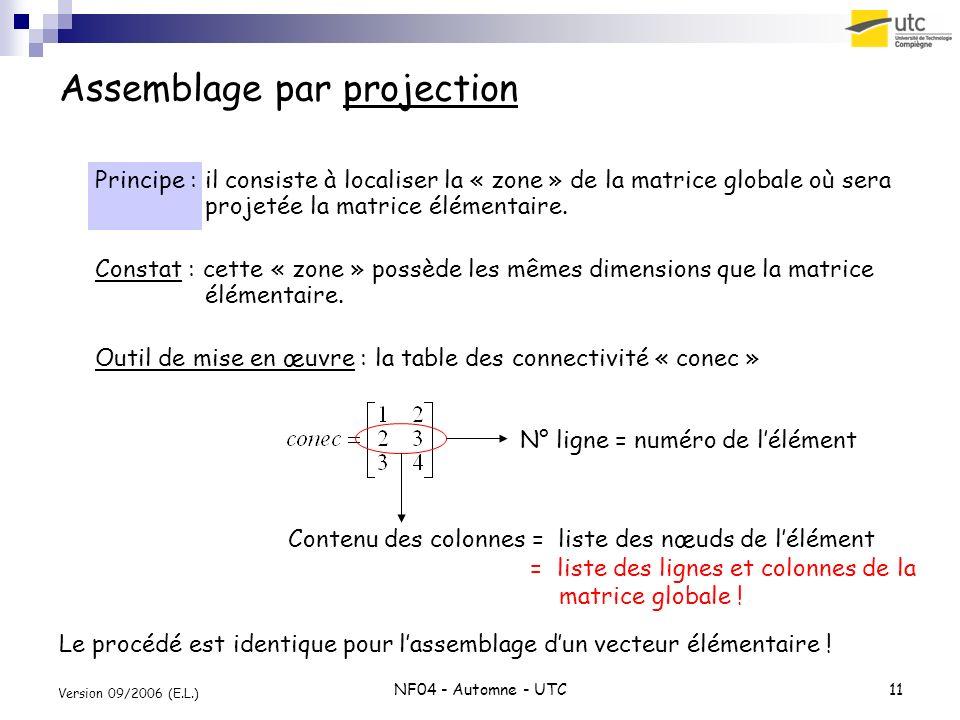 NF04 - Automne - UTC11 Version 09/2006 (E.L.) Assemblage par projection Principe : il consiste à localiser la « zone » de la matrice globale où sera p