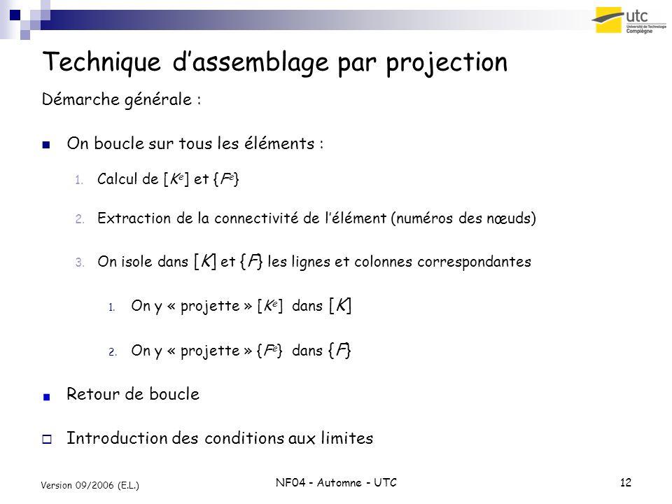 NF04 - Automne - UTC12 Version 09/2006 (E.L.) Technique dassemblage par projection Démarche générale : On boucle sur tous les éléments : 1. Calcul de