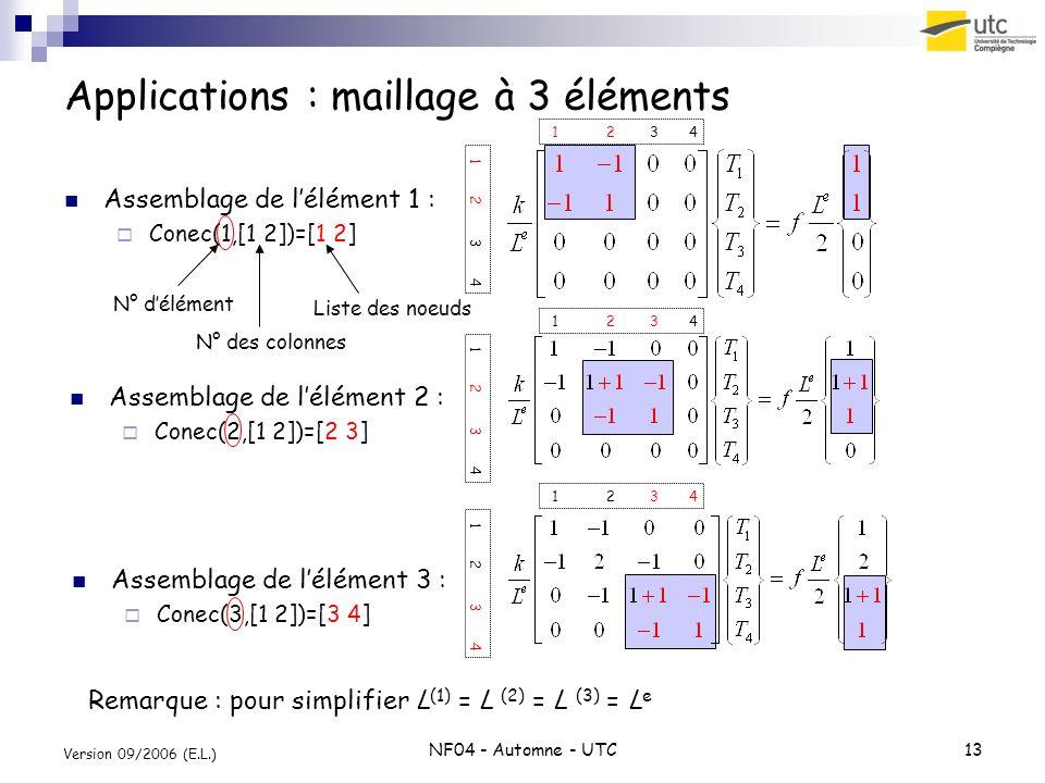 NF04 - Automne - UTC13 Version 09/2006 (E.L.) Applications : maillage à 3 éléments Assemblage de lélément 1 : Conec(1,[1 2])=[1 2] Assemblage de lélém