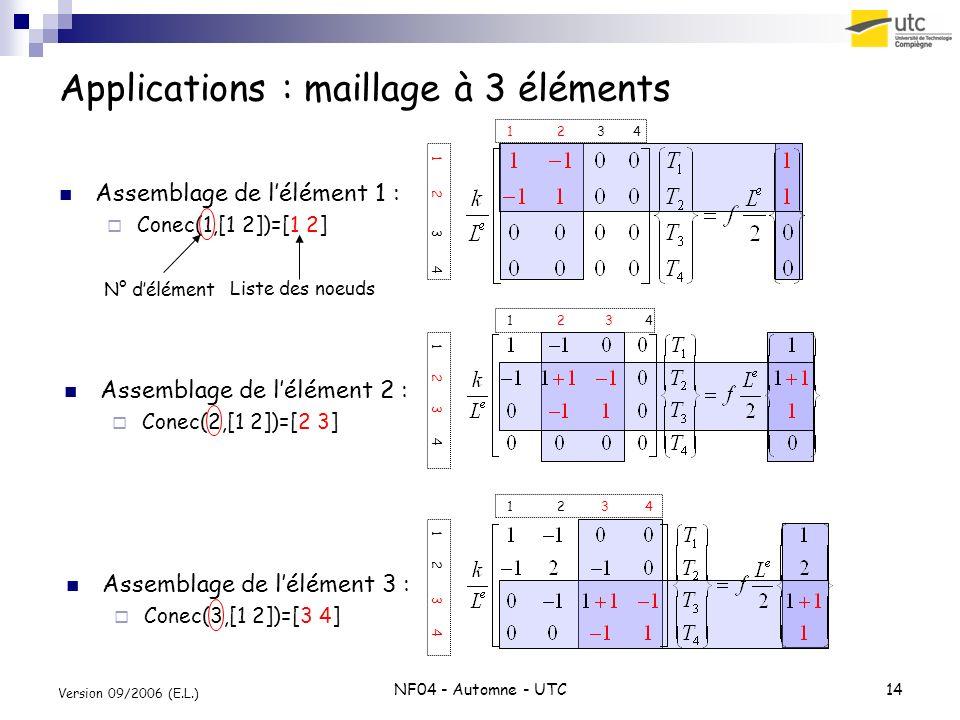 NF04 - Automne - UTC14 Version 09/2006 (E.L.) Applications : maillage à 3 éléments Assemblage de lélément 1 : Conec(1,[1 2])=[1 2] Assemblage de lélém