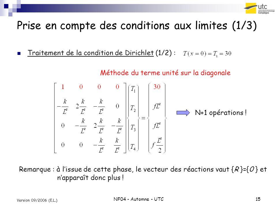 NF04 - Automne - UTC15 Version 09/2006 (E.L.) Prise en compte des conditions aux limites (1/3) Traitement de la condition de Dirichlet (1/2) : Méthode