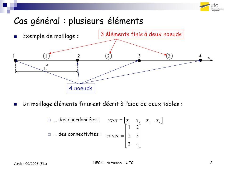 NF04 - Automne - UTC2 Version 09/2006 (E.L.) Cas général : plusieurs éléments Exemple de maillage : 3 éléments finis à deux noeuds 4 noeuds Un maillag
