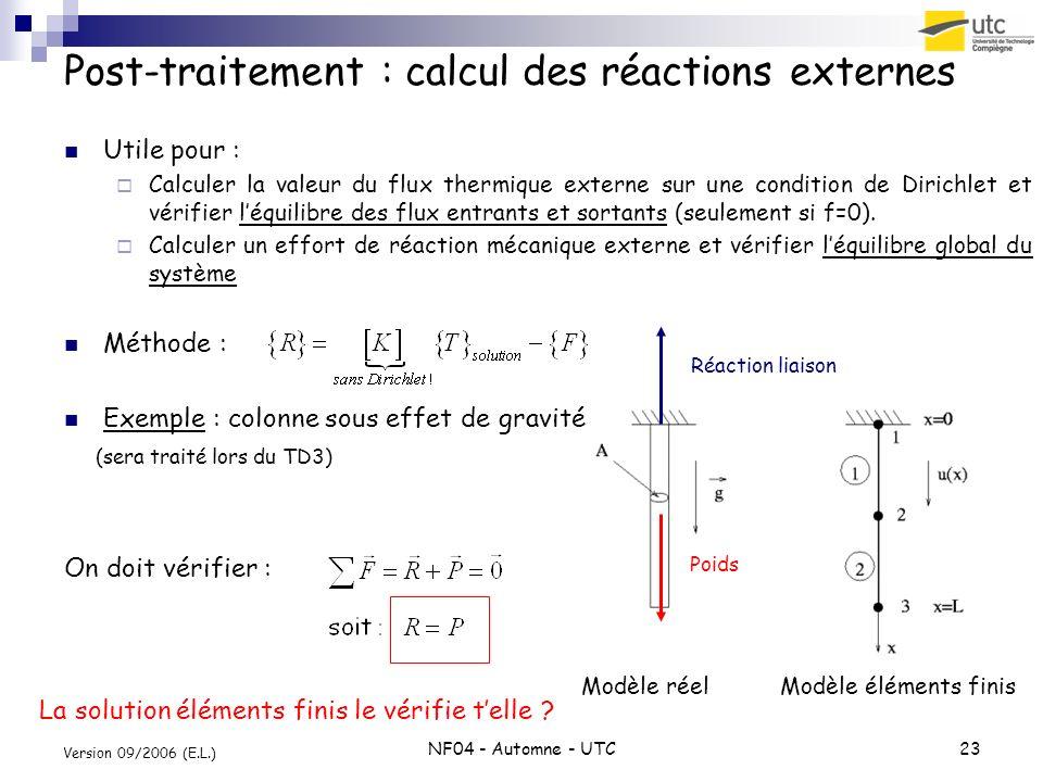 NF04 - Automne - UTC23 Version 09/2006 (E.L.) Post-traitement : calcul des réactions externes Utile pour : Calculer la valeur du flux thermique extern
