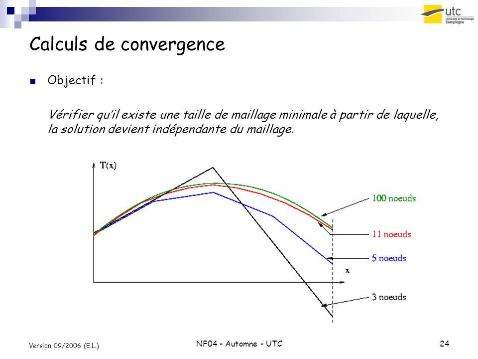 NF04 - Automne - UTC24 Version 09/2006 (E.L.) Calculs de convergence Objectif : Vérifier quil existe une taille de maillage minimale à partir de laque