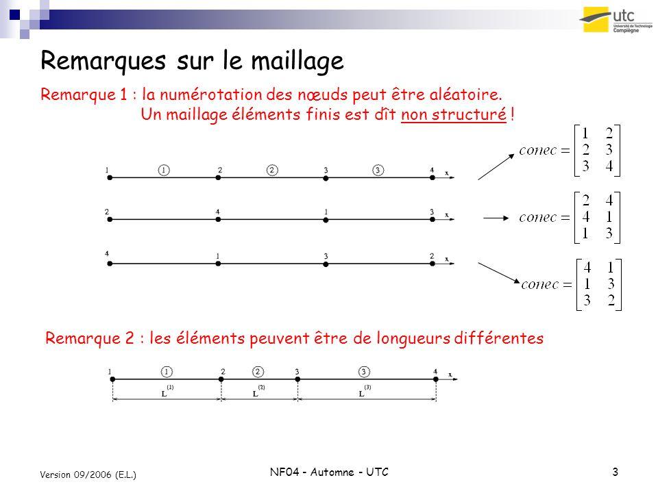 NF04 - Automne - UTC3 Version 09/2006 (E.L.) Remarque 1 : la numérotation des nœuds peut être aléatoire. Un maillage éléments finis est dît non struct