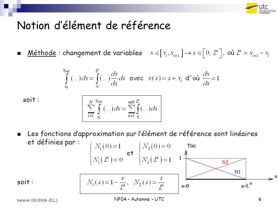 NF04 - Automne - UTC6 Version 09/2006 (E.L.) Notion délément de référence Méthode : changement de variables soit : Les fonctions dapproximation sur lé