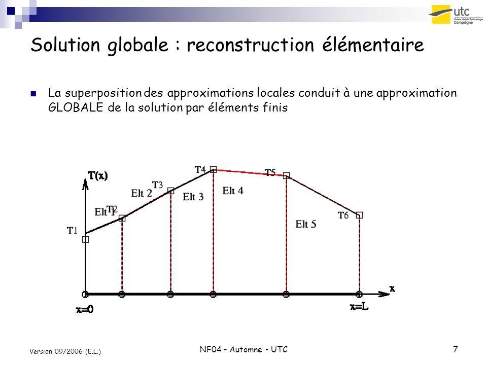 NF04 - Automne - UTC7 Version 09/2006 (E.L.) Solution globale : reconstruction élémentaire La superposition des approximations locales conduit à une a