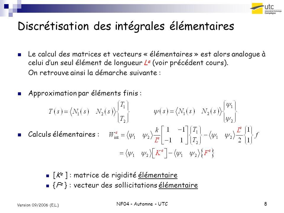 NF04 - Automne - UTC8 Version 09/2006 (E.L.) Discrétisation des intégrales élémentaires Le calcul des matrices et vecteurs « élémentaires » est alors