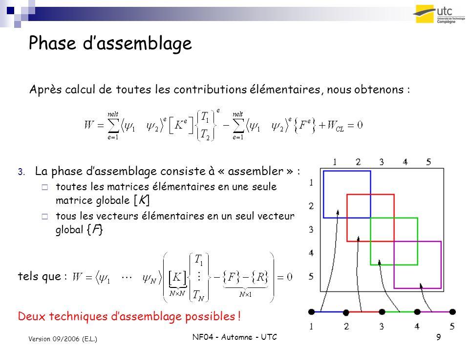 NF04 - Automne - UTC9 Version 09/2006 (E.L.) Phase dassemblage Après calcul de toutes les contributions élémentaires, nous obtenons : 3. La phase dass