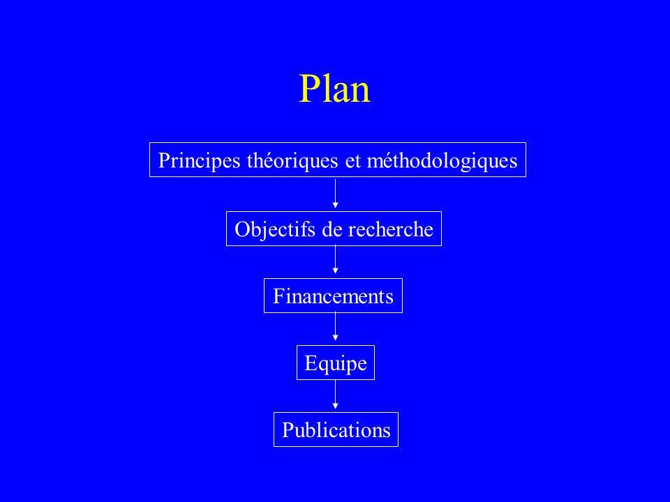 Plan Principes théoriques et méthodologiques Objectifs de recherche Financements Publications Equipe
