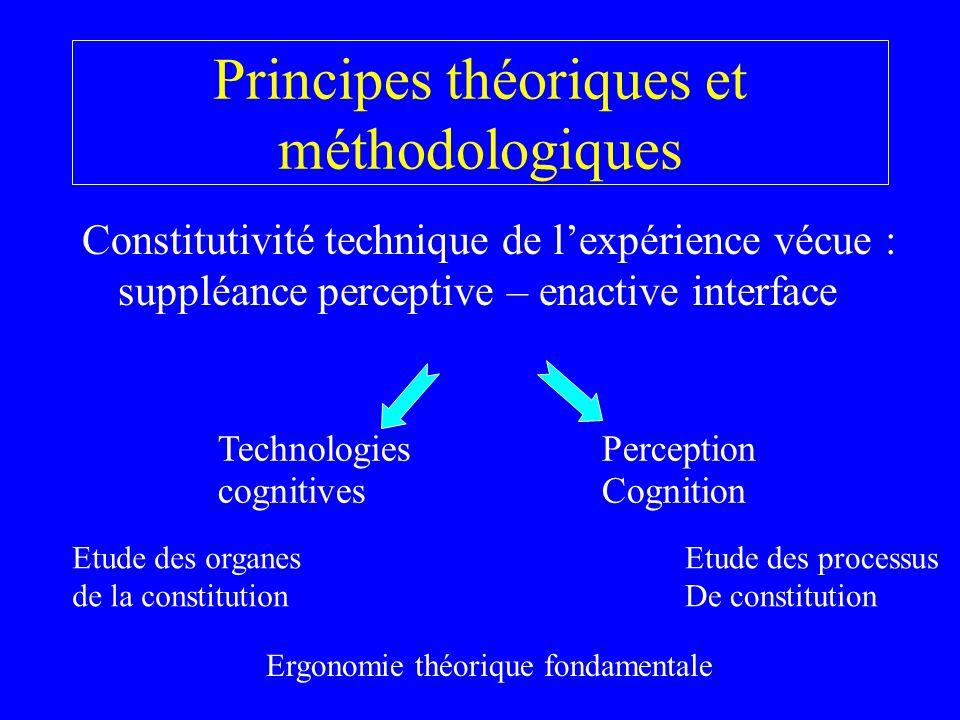 Principes théoriques et méthodologiques Constitutivité technique de lexpérience vécue : suppléance perceptive – enactive interface Technologies Percep