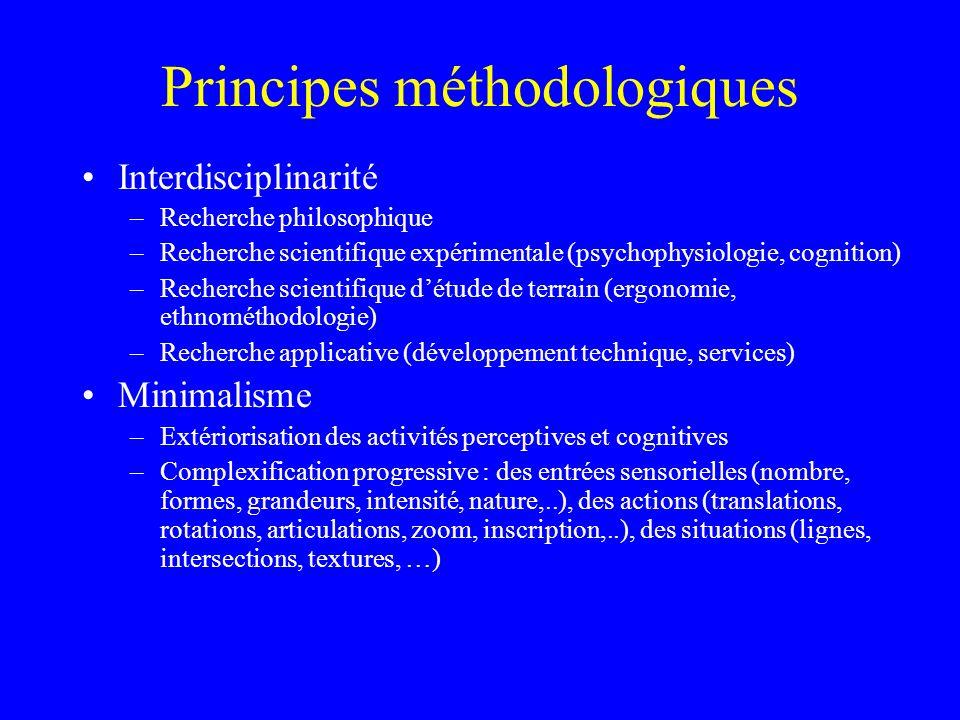 Principes méthodologiques Interdisciplinarité –Recherche philosophique –Recherche scientifique expérimentale (psychophysiologie, cognition) –Recherche
