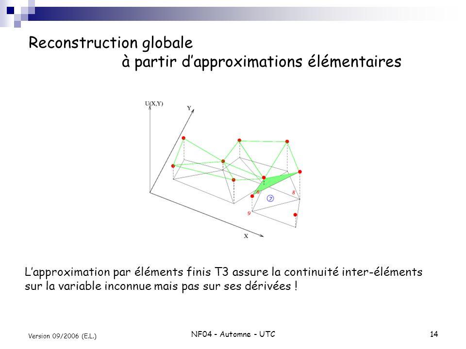 NF04 - Automne - UTC14 Version 09/2006 (E.L.) Reconstruction globale à partir dapproximations élémentaires Lapproximation par éléments finis T3 assure