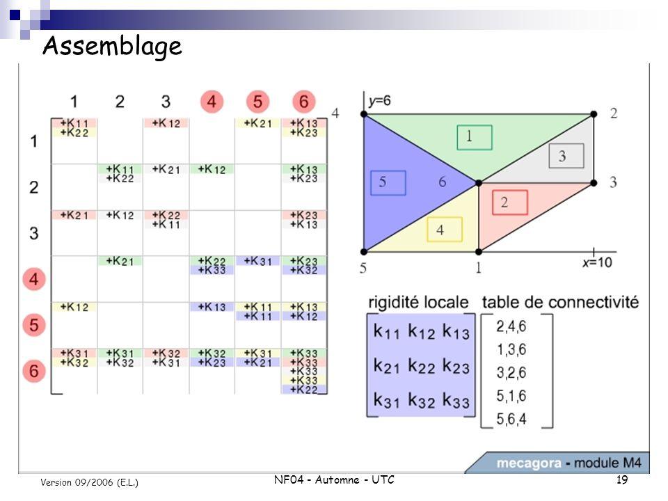 NF04 - Automne - UTC19 Version 09/2006 (E.L.) Assemblage
