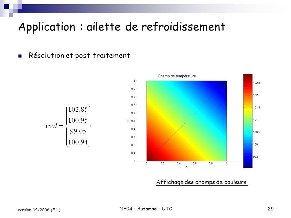 NF04 - Automne - UTC25 Version 09/2006 (E.L.) Application : ailette de refroidissement Résolution et post-traitement Affichage des champs de couleurs